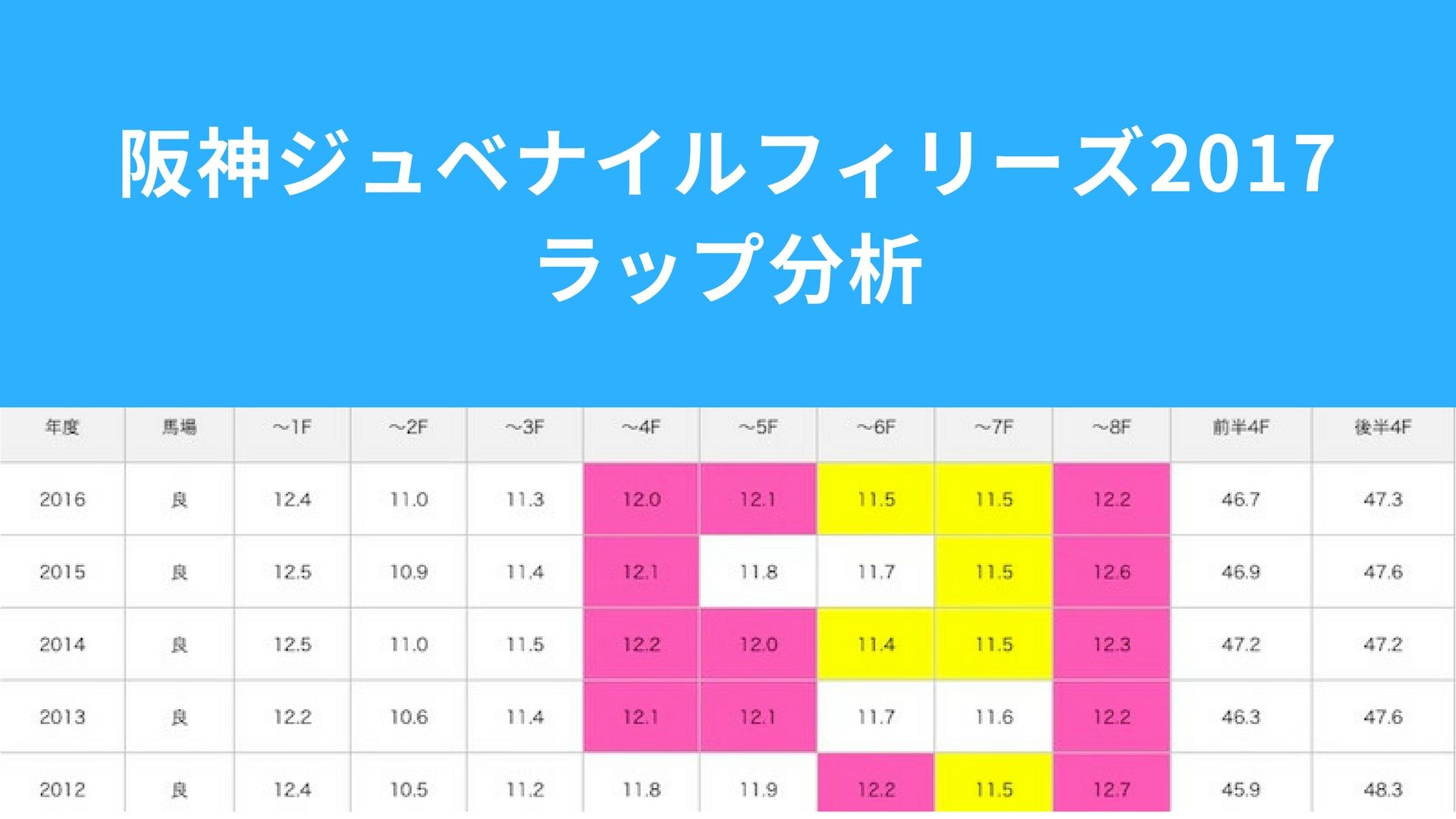 阪神ジュベナイルフィリーズ2017の予想分析…ラップタイム傾向から浮上する好走馬は?